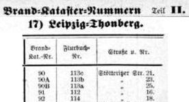 Thonberg
